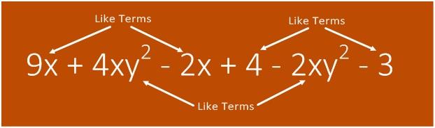 Adding & Subtracting